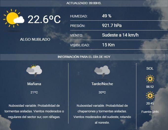 Cómo estará el clima este miércoles