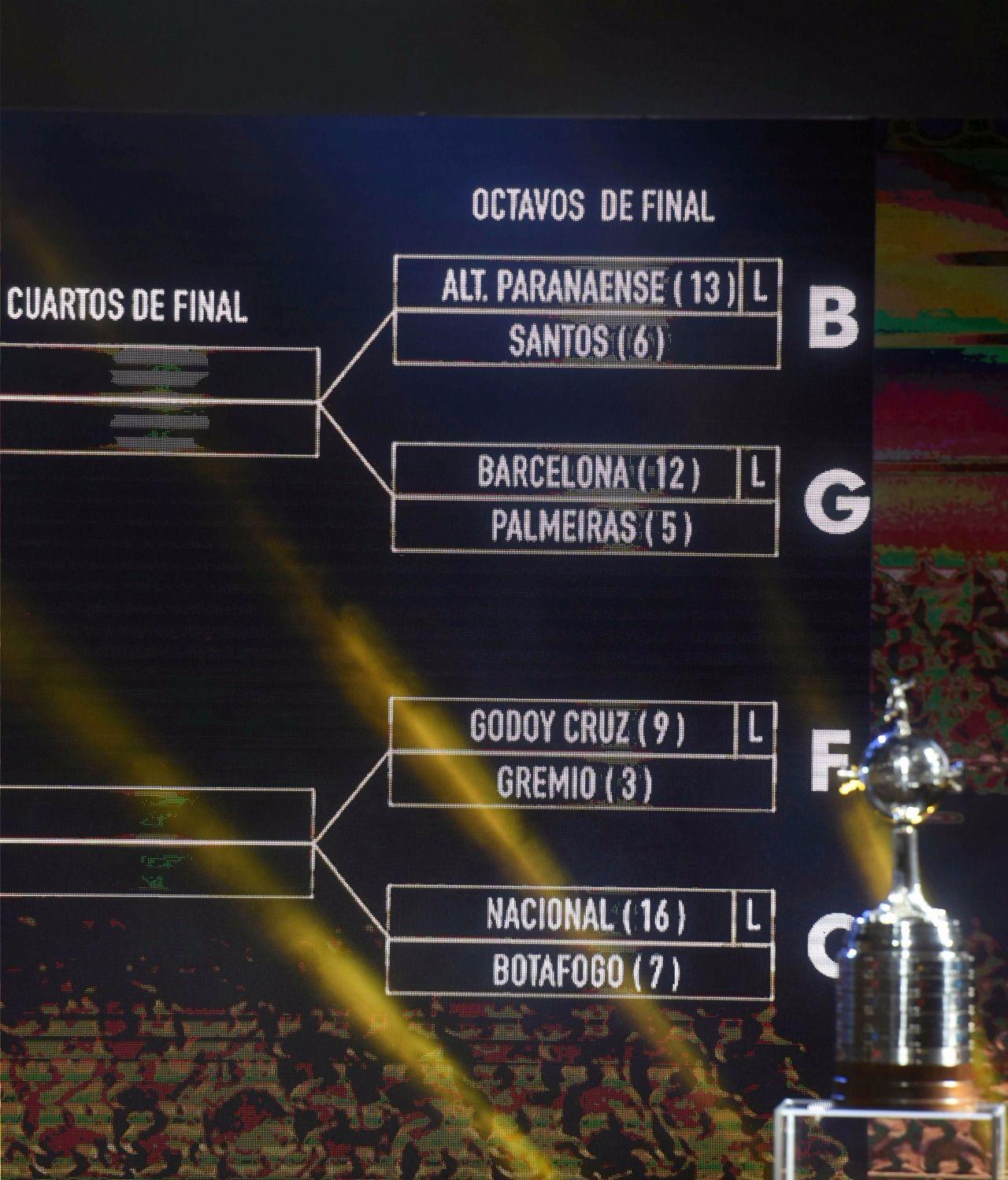 El Tomba enfrentará a Gremio en octavos de la Libertadores